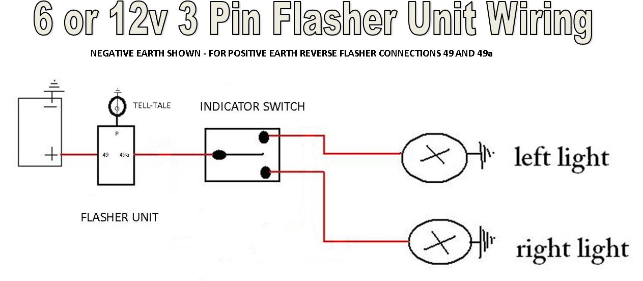 indicator wiring diagram ground indicator the diagrams wiring diagram 2 pin flasher relay wiring diagram turn
