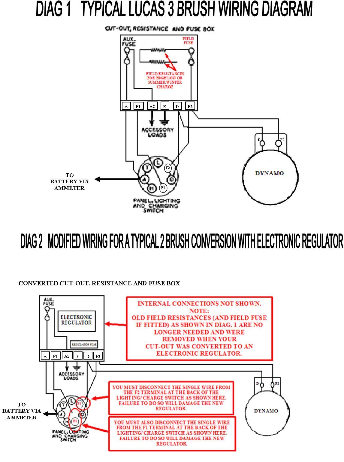 Lucas Wiring Diagram Honda 150 Hp Outboard Wiring Diagram – Lucas Wiring-diagram